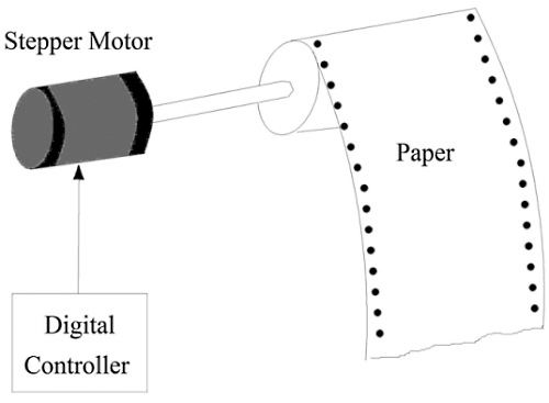 stepper motor step angle calculation