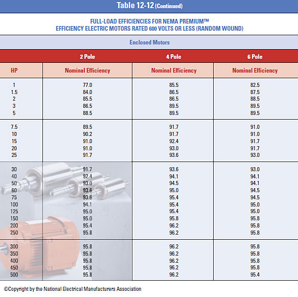 Single Phase Motor Capacitor Sizing Chart on capacitor sizing for motors