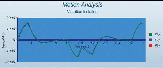 july-motion-analysis-2
