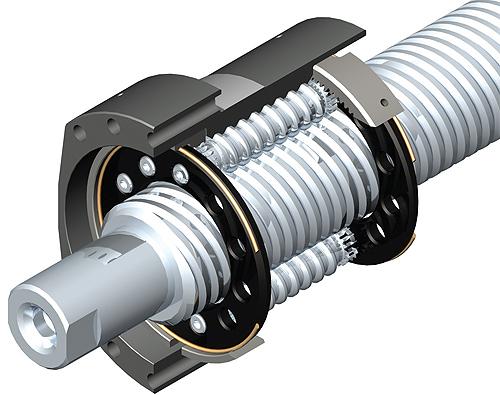 standard configuration roller screw