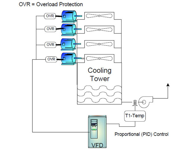 Faq What Is Vhz Control Mode For Ac Drives