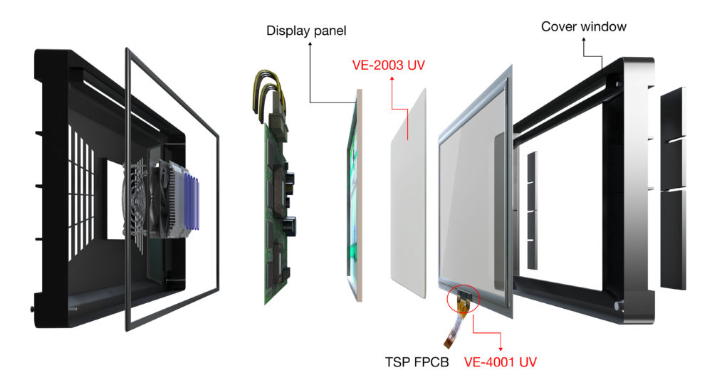 Dow launches next generation of silicone optical bonding materials for  displays